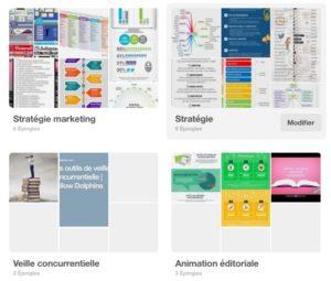 Pinterest, réseau social, outil de veille